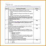 Report Requirements Template