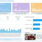 Social Media Report Template