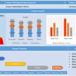 Agile Status Report Template