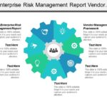 Enterprise Risk Management Report Template