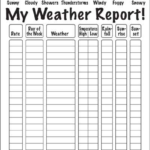 Kids Weather Report Template