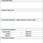 Ncr Report Template