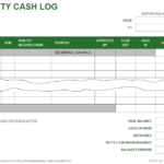 Petty Cash Expense Report Template