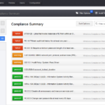Security Audit Report Template