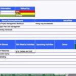 Software Development Status Report Template