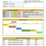 Daily Status Report Template Software Development