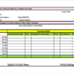 Excel Sales Report Template Free Download