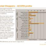 Market Intelligence Report Template