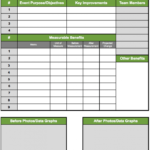 Reliability Report Template