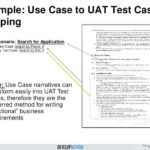 User Acceptance Testing Feedback Report Template