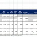 Social Media Marketing Report Template