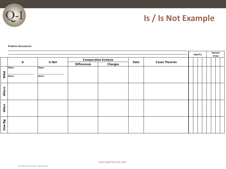 8D Report Template