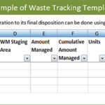 Waste Management Report Template