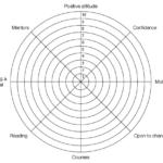 Blank Performance Profile Wheel Template