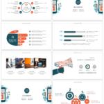 E Commerce Report Template