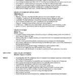 New Grad Rn Resume Templates
