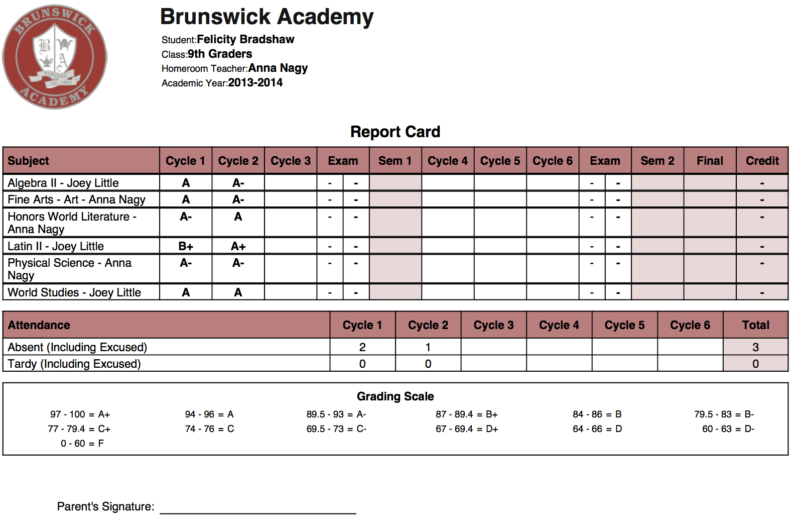 Report Template High School