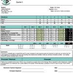 Report Template School