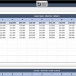 Sales Report Template Xls